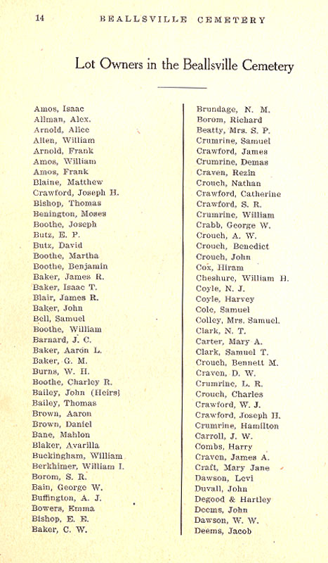 1912 charter page 14